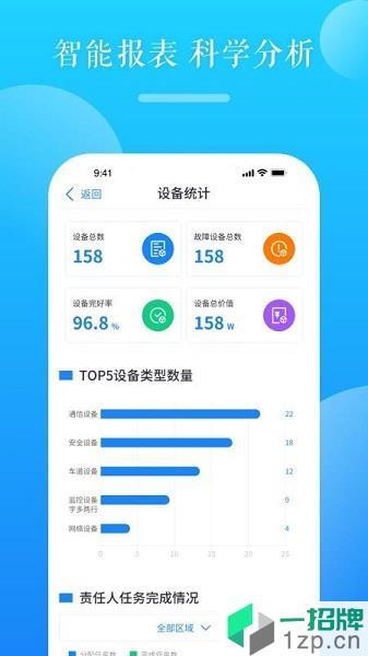 绕城设备app